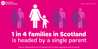 Infographic: 1 in 4 families in Scotland is headed by a single parent (alternate size)