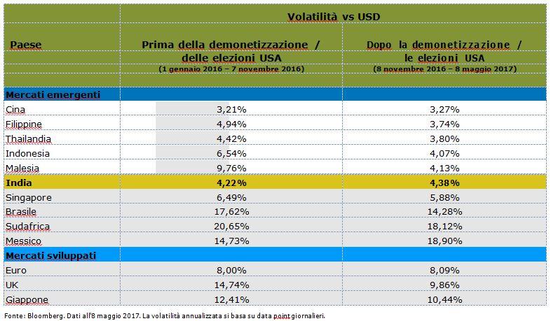 ef126be5f9 IndianeEccellente Obbligazioni IndianeEccellente ...