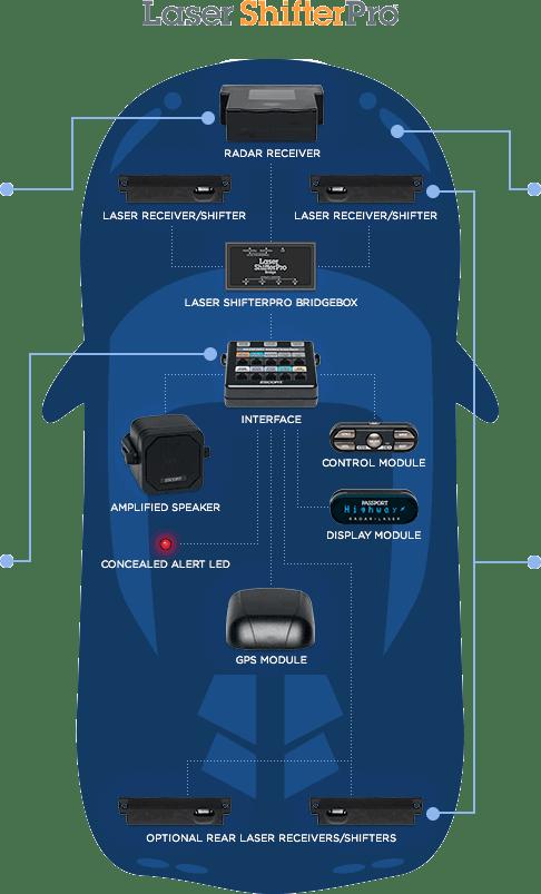 radar detector orlando