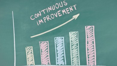Photo of Continuous Improvement Is Only For Manufacturing (And Other Myths)