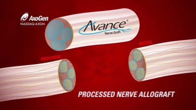 Photo of AxoGen, Inc.'s Avance® Nerve Graft Data to be Presented at 2016 Federation of European Societies for Surgery of the Hand International Congress
