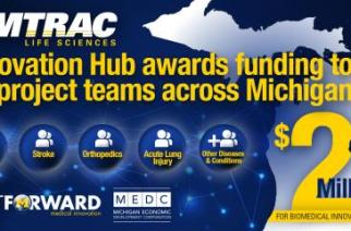 Over $2 million in funding announced for biomedical innovations across the State of Michigan