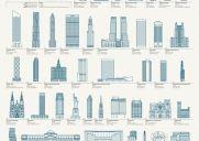 ニューヨークを代表する54の建物が描かれたPop Chart Labのポスター