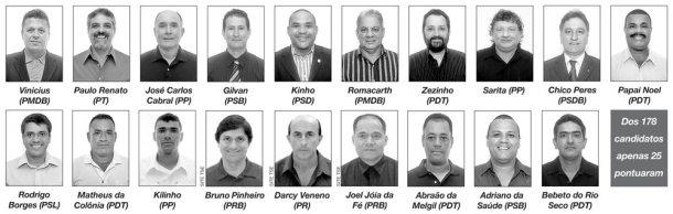 Candidatos a vereador de Saquarema - Eleições 2012