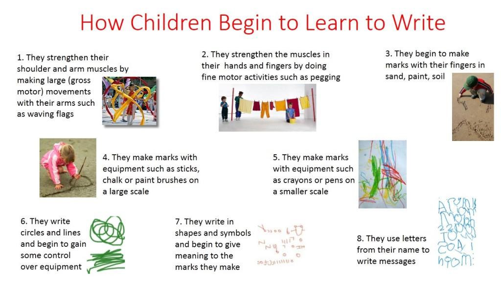 how to make a child write