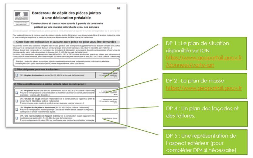 Declaration Prealable De Travaux En Mairie