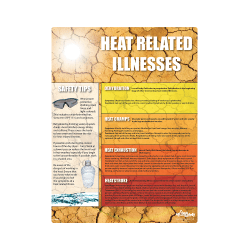 Heat Stress Safety Poster