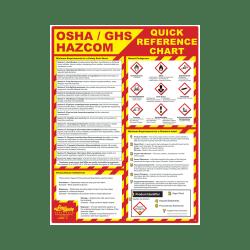 OSHA Hazcom GHS Quick Reference Chart