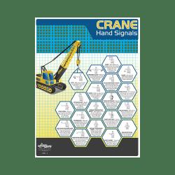 Crane Hand Signals Safety Poster