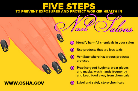 Five Steps To Prevent Exposures And Protect Worker Health In 1 Identify Harmful Chemicals