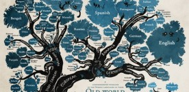 Linguistic Family Tree