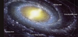 The Galactic context of our Solar System