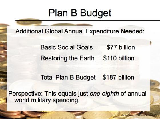 Plan B Budget