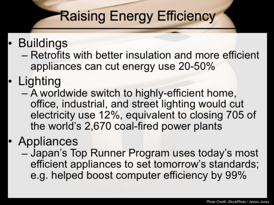 Raising Energy Efficiency 1