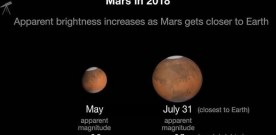 Mars will appear three times larger by end of July