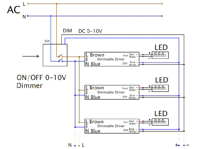 Wiring diagram for led dimmer yhgfdmuor dimming led driver wiring diagram facbooik wiring diagram asfbconference2016 Gallery