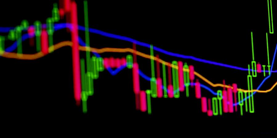 Os Melhores Investimentos - Análise Técnica