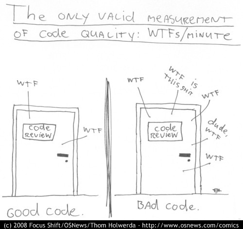 """Résultat de recherche d'images pour """"wtf code snippet"""""""
