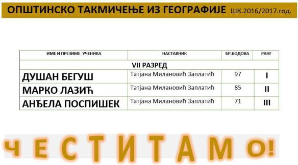 ОПШТИНСКО ТАКМИЧЕЊЕ ИЗ ГЕОГРАФИЈЕ 17.docx
