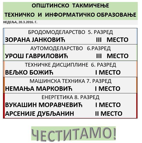 ОПШТИНСКО ТИО1516