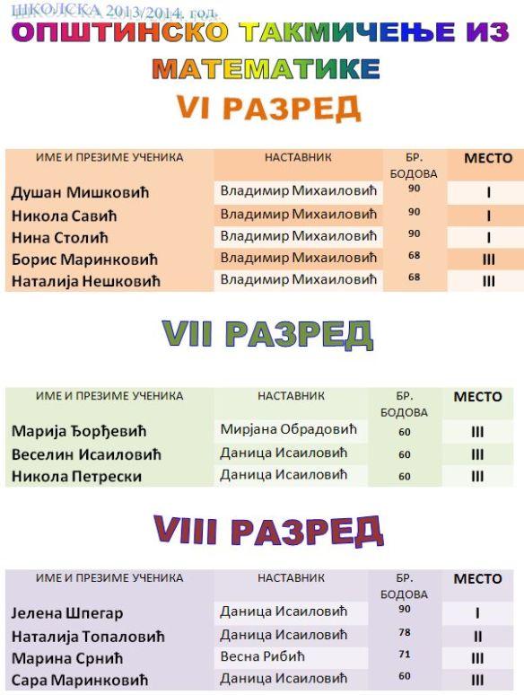 2014-03-03 16_55_03-MATEMATIKA OP 678 RAZ SK1314