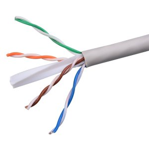 ip camera cable lan wire