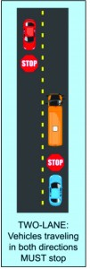PUBLICSAFTEyschool Bus safety 2