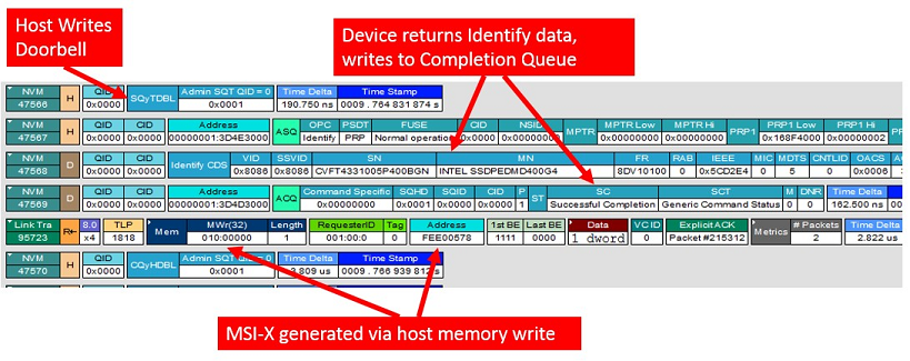 Figure 2 - NVMe Decoding Enabled
