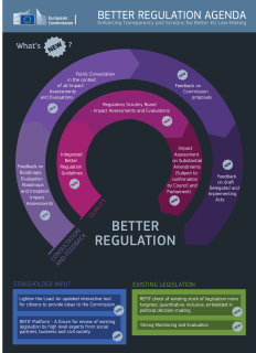 br_infographic