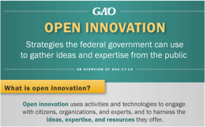 Repost from GAO. Open innovation: Practices to Engage Citizens