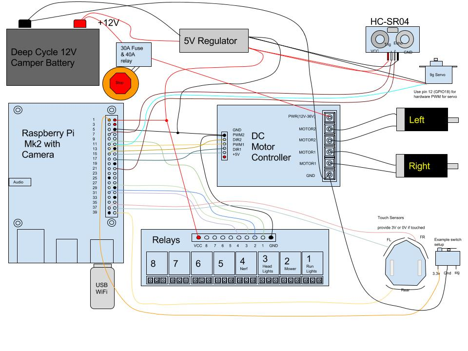 Adly Thunderbike Scooter Wiring Diagram. . Wiring Diagram on