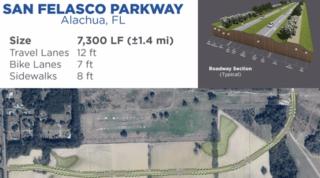 San Felasco Parkway
