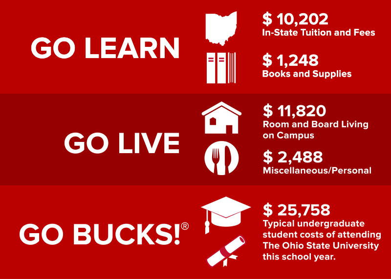 Go learn. Go live. Go Bucks!