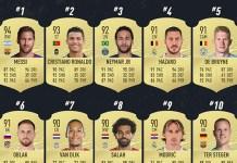 Messi é o melhor em FIFA 20