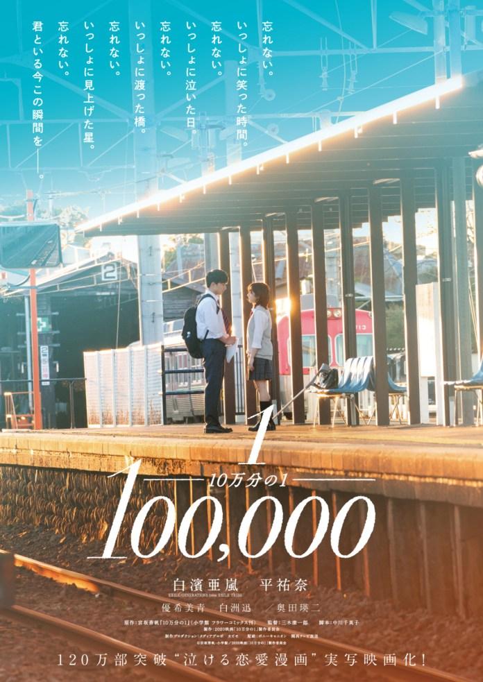 Poster do filme live-action de 1/100,000