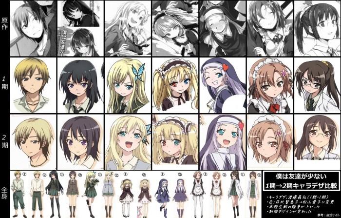 Boku wa Tomodachi ga Sukunai NEXT Character Desing Pic 8