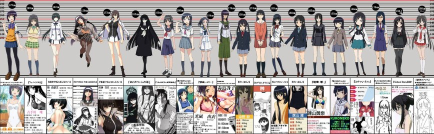 Black-Hair-Female-Anime-Characters-Height-Comparison-Chart