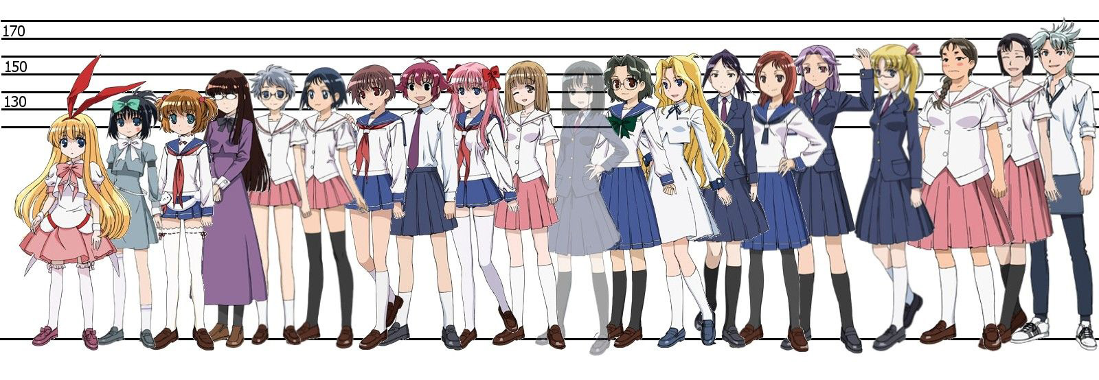 Moe female anime characters height comparison chart otaku tale for female characters from older anime series nvjuhfo Image collections