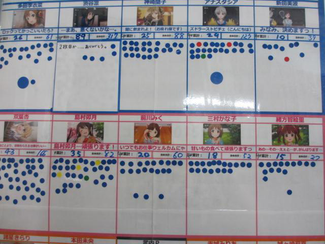 The-iDOLM@STER-Cinderella-Girls-Lashinbang-Poll-Image-4