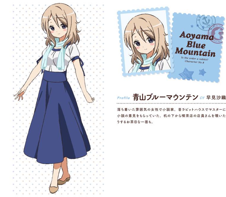 Gochuumon-wa-Usagi-Desu-ka-Anime-Character-Designs-Midori-Aoyama