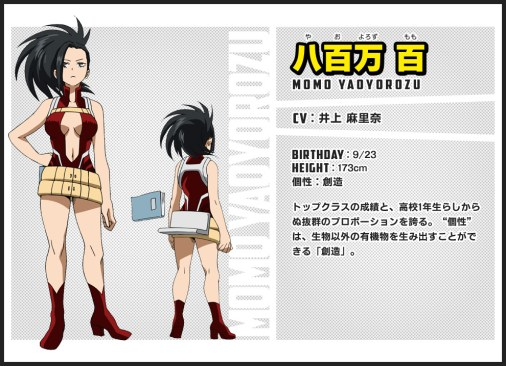 Boku-no-Hero-Academia-Anime-Character-Designs-Momo-Yaoyorozu-2
