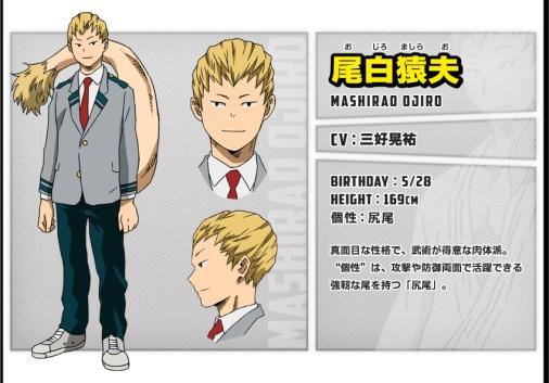 Boku-no-Hero-Academia-Anime-Character-Designs-Mashirao-Ojiro