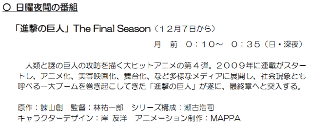 Attack on Titan Final Season release date