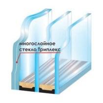 ustroystvo_plastikovogo_okna-10