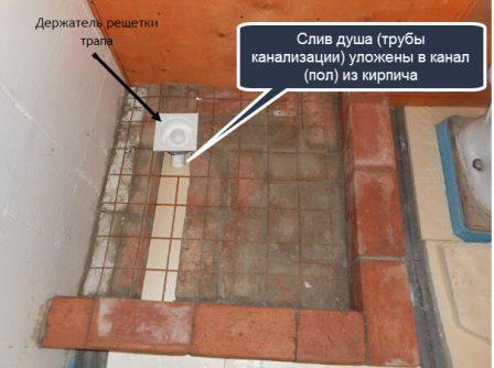 канализация и трап поддона