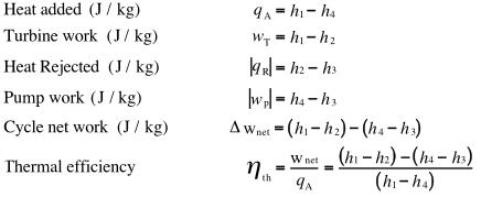 Closed cycle maths