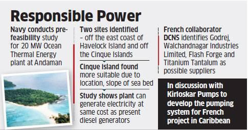 OTEC plant opportunities Andaman & Nicobar Islands