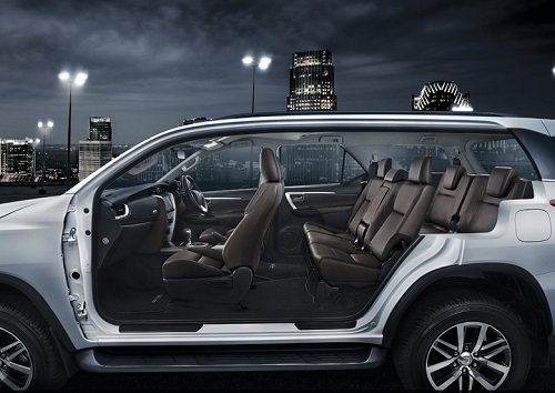 Harga All New Fortuner
