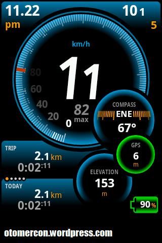top speed sk jogja solo