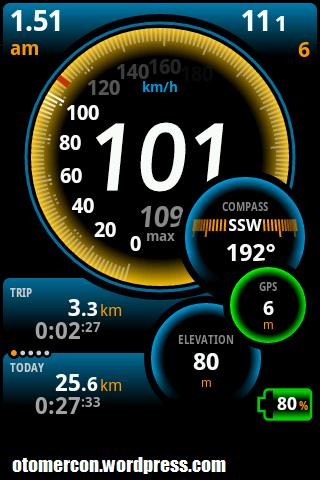 top speed sk ngawi